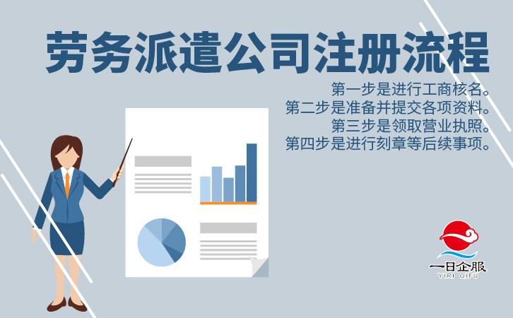 上海劳务派遣公司注册-03.jpg