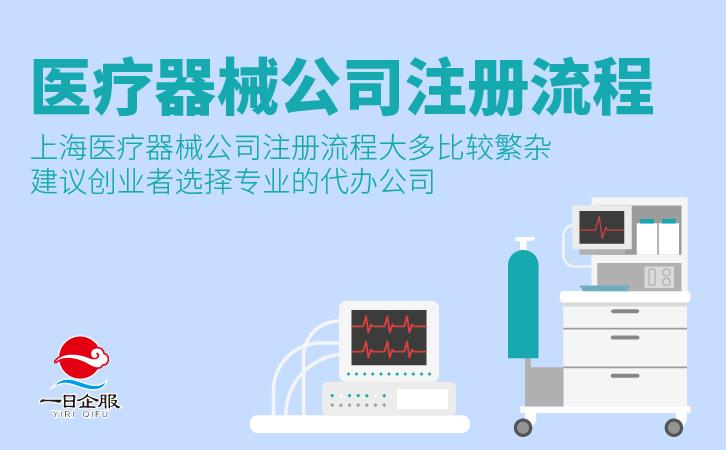 医疗器械公司注册-01.jpg