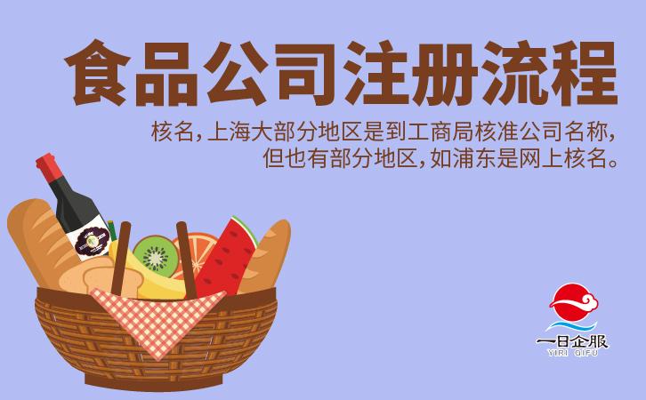 食品公司注册-02.jpg