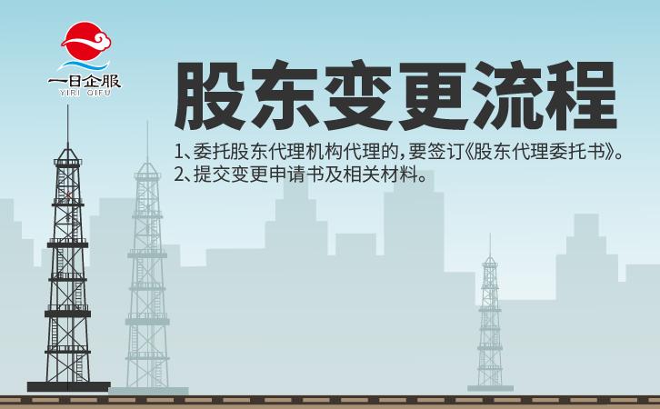 2019上海股东变更流程-03.jpg