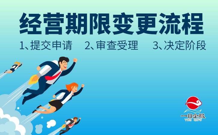 上海经营期限变更流程-03.jpg