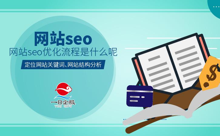 网站seo优化大全-03.jpg