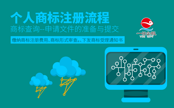 上海个人商标注册条件及流程-01.jpg