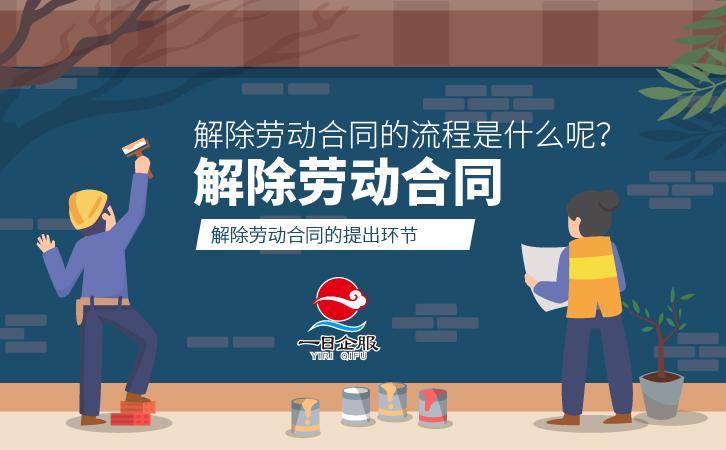 劳动合同期限及解除流程-03.jpg
