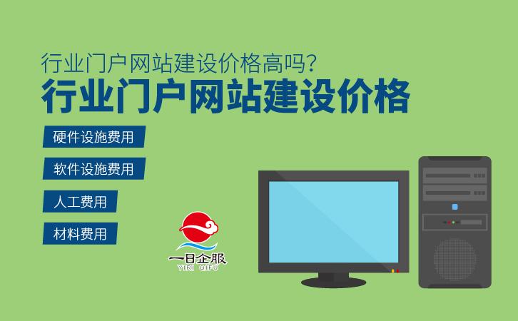 行业门户网站建设优化步骤-03.jpg